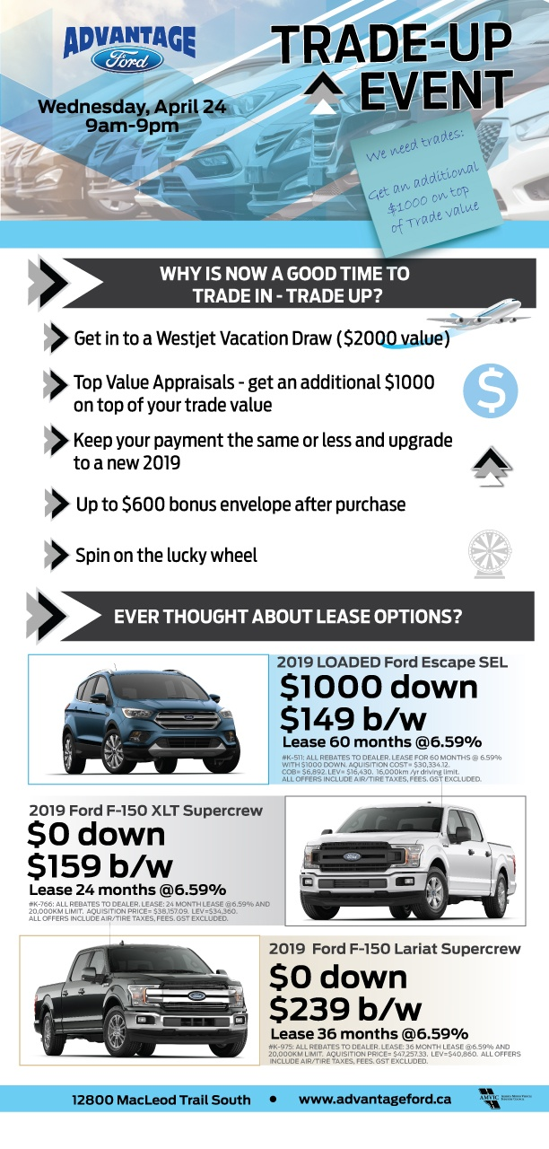 Trade-Up Event - Advantage Ford
